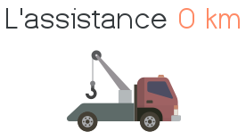 assistance 0 km