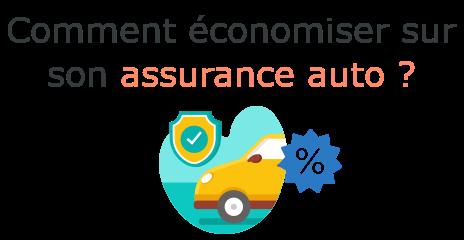 economie assurance auto
